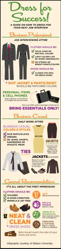 Dress for Success Guide Image